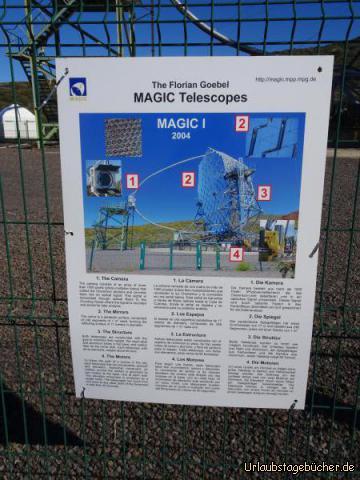 Erklärung zu den Teleskopen: Erklärung zu den Teleskopen